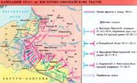 Кампанія 1914 на Східно-Європейському театрі