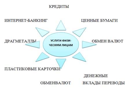 кредит в беларуси для физических