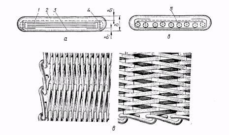 Какой максимальный угол наклона к горизонту может иметь ленточный транспортер с рифленой лентой скребковый конвейер описание