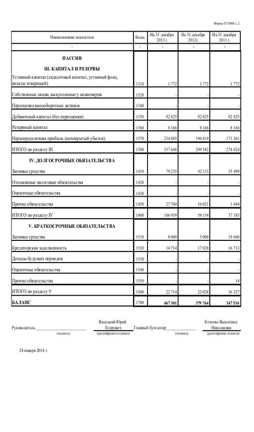 Микрозайм 1000 рублей онлайн