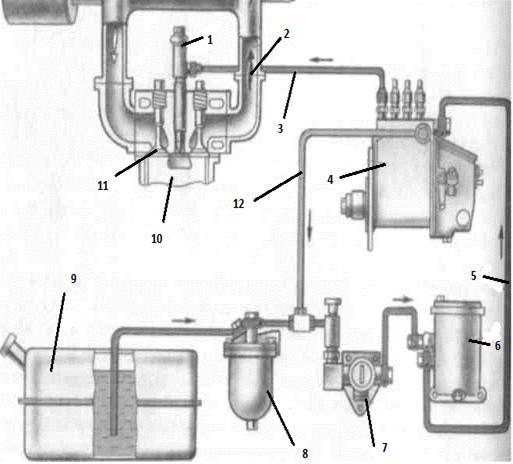 топливная система камаза в картинках