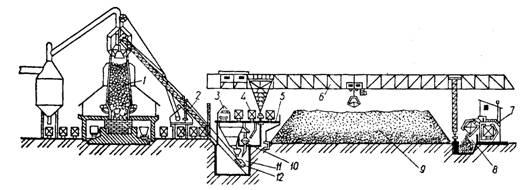 эстакада рудного конвейера