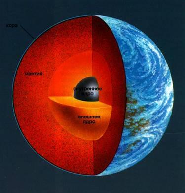 Происхождение земли доклад кратко 6820