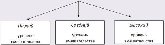 Просроченная задолженность: причины формирования, виды и методы взыскания