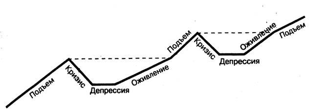 Экономические системы (Реферат)